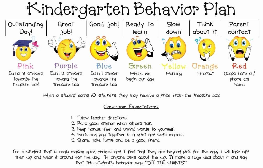 Classroom Behavior Chart Template Inspirational Splendor In Kinder Owl themed Classroom Management