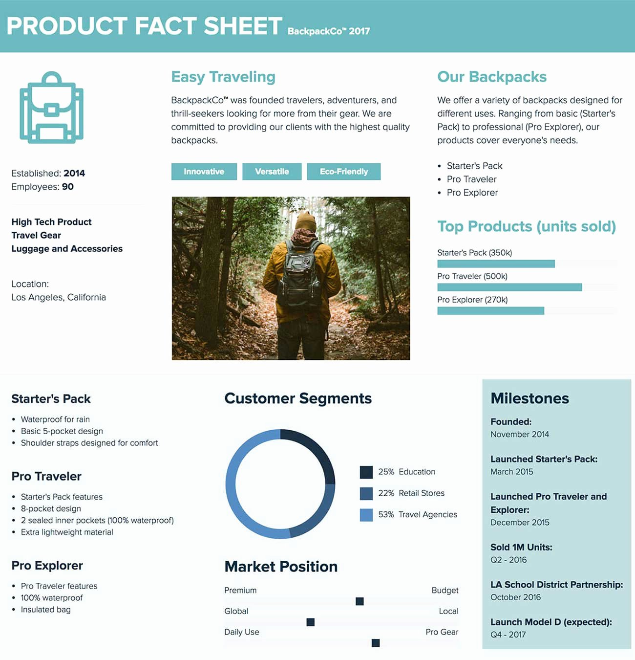 Company Fact Sheet Template Beautiful How to Create A Fact Sheet A Step by Step Guide