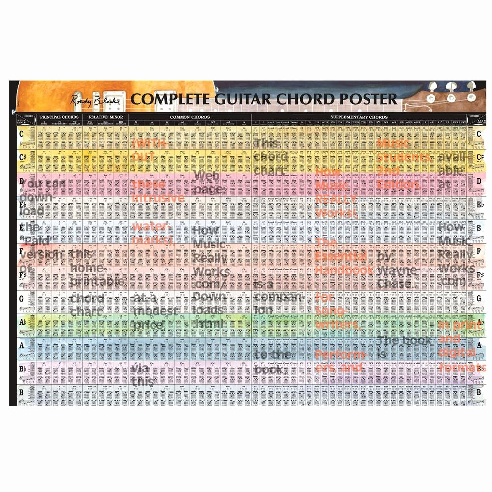 Complete Guitar Chord Chart Beautiful Plete Guitar Chord Chart wholesale Free Shipping 2015