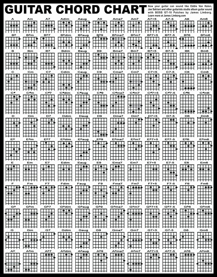 Complete Guitar Chord Chart Inspirational Free Guitar Chord Chart for Any aspiring Guitarist