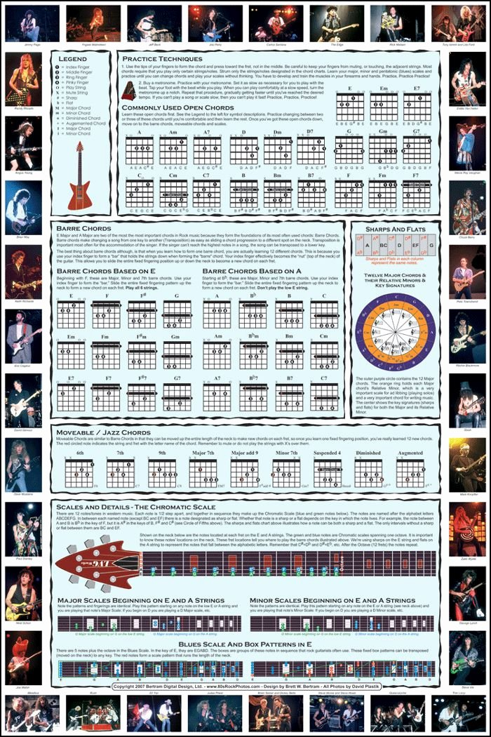 Complete Guitar Chord Chart Luxury 40 Best Images About Music On Pinterest
