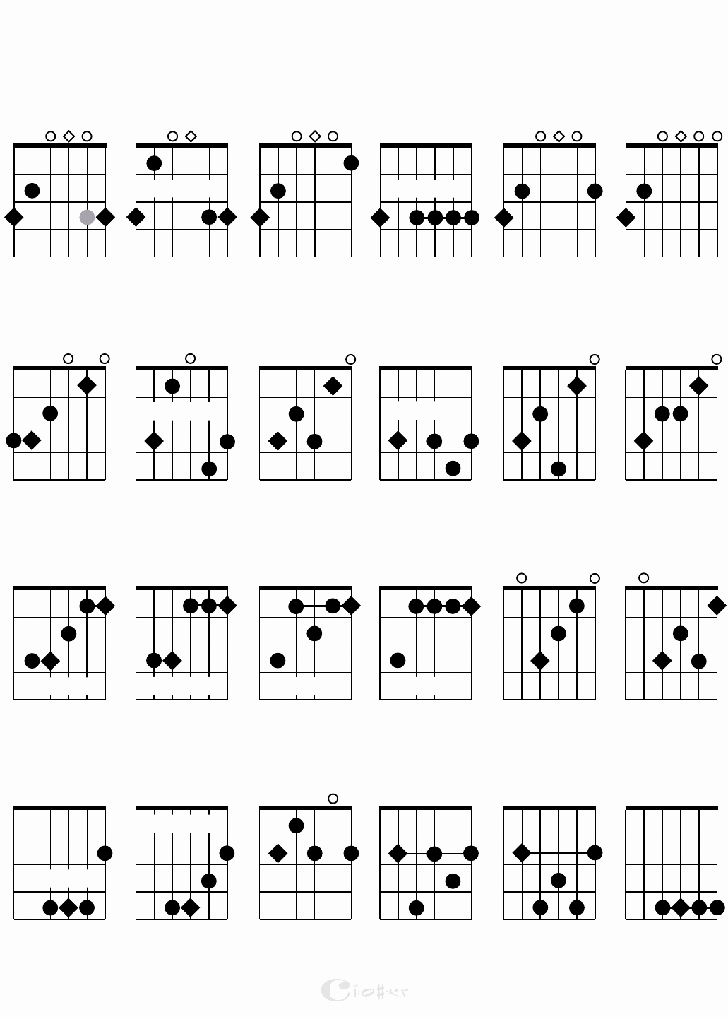 Complete Guitar Chord Charts Awesome Download Sample Plete Guitar Chord Chart for Beginner