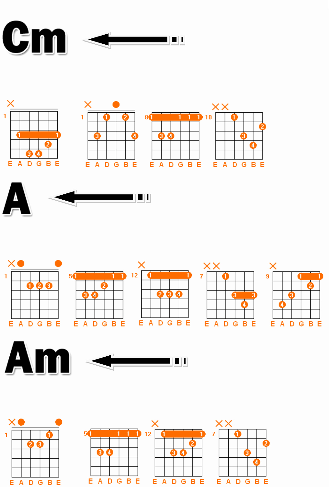 Complete Guitar Chord Charts Beautiful Download Plete Bass Guitar Chord Chart for Free