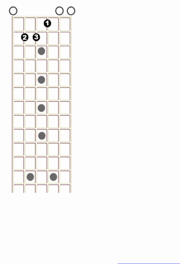 Complete Guitar Chord Charts Fresh Download Example Free Plete Guitar Chord Chart for Free