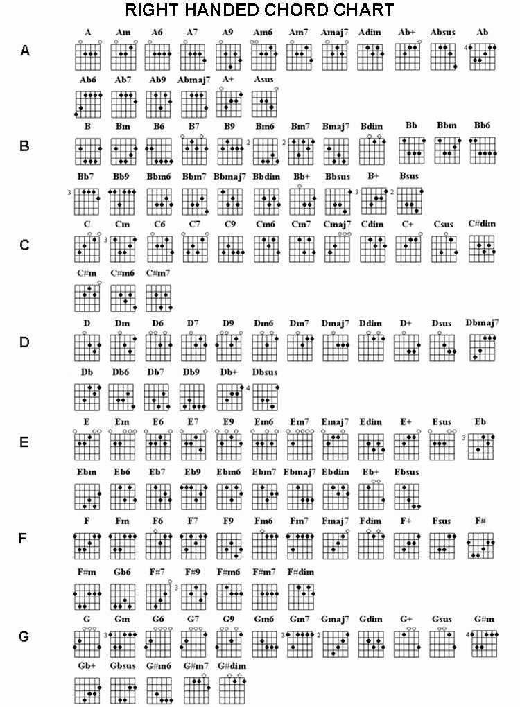Complete Guitar Chords Chart Awesome Guitar Chords Chart Plete Chord Chart Ri Plete