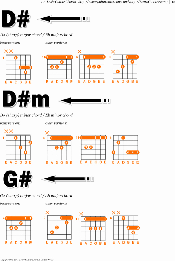 Complete Guitar Chords Chart Beautiful Download Plete Bass Guitar Chord Chart for Free