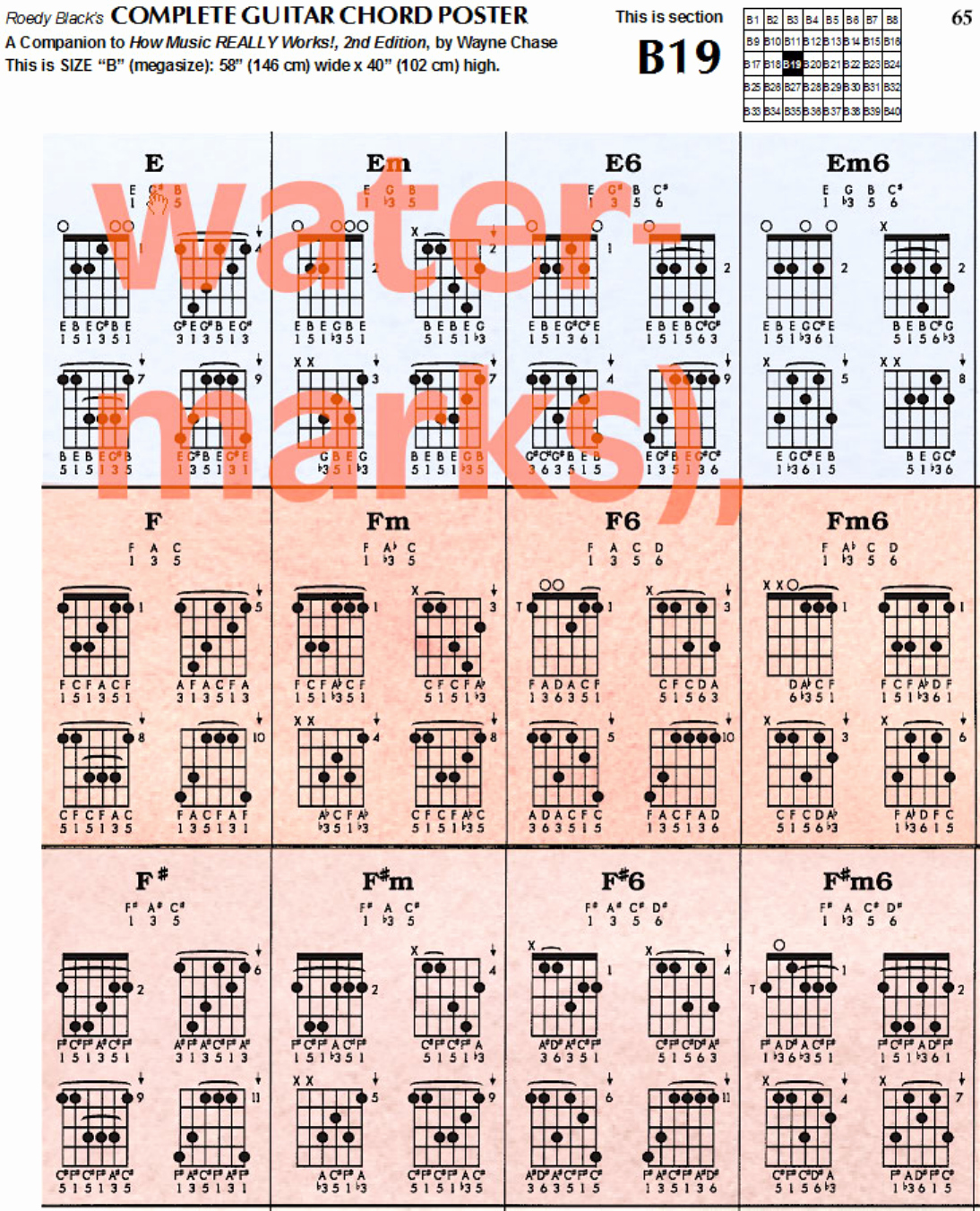 Complete Guitar Chords Chart Elegant Download Plete Guitar Chord Chart Template for Free