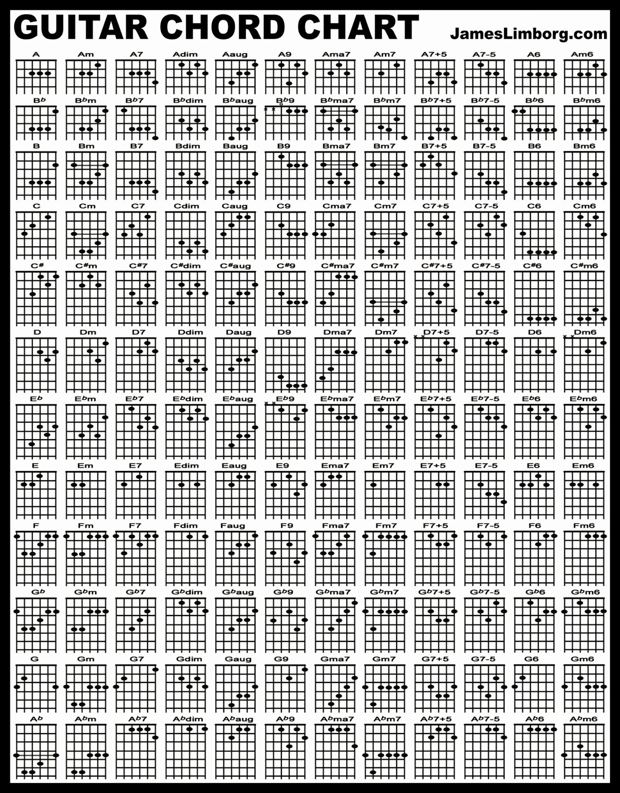 Complete Guitar Chords Chart Luxury About Guitar