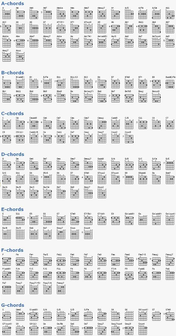 Complete Guitar Chords Chart New Downloadable songbook with Plete Chords Chart Free