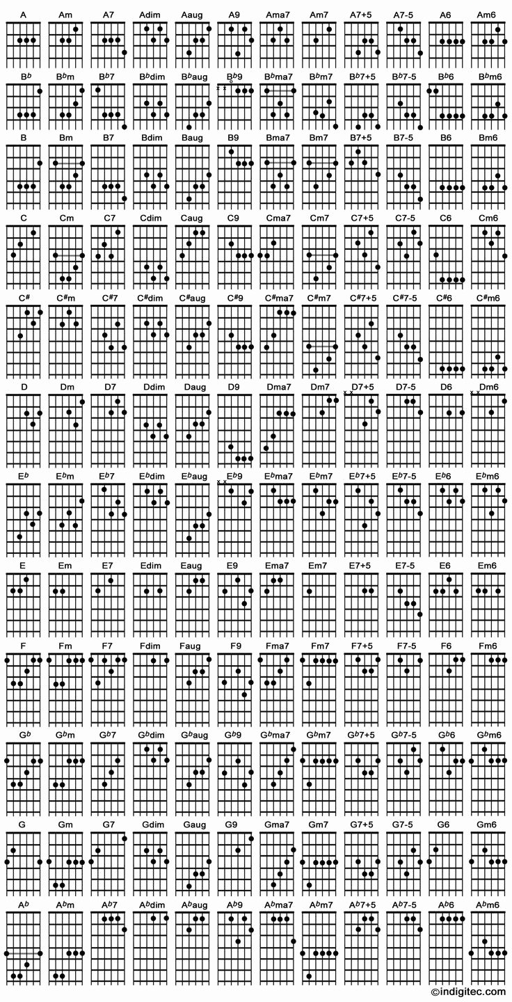 Complete Guitar Chords Charts Awesome Best 20 Tablature Ideas On Pinterest