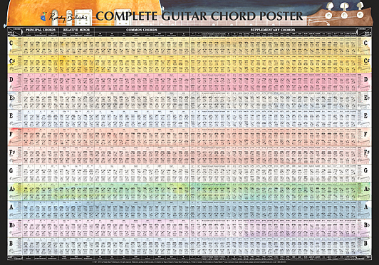Complete Guitar Chords Charts Beautiful Download Roedy Black Products Pdf