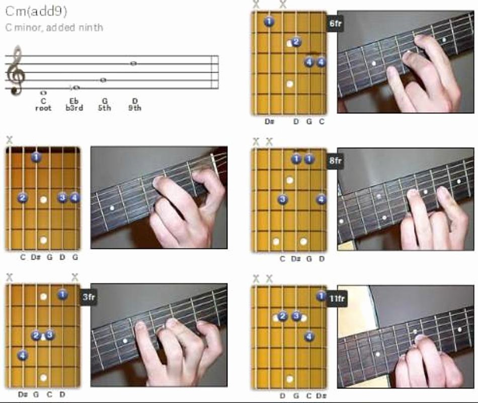 Complete Guitar Chords Charts Beautiful Plete Guitar Chord Chart for android Apk Download