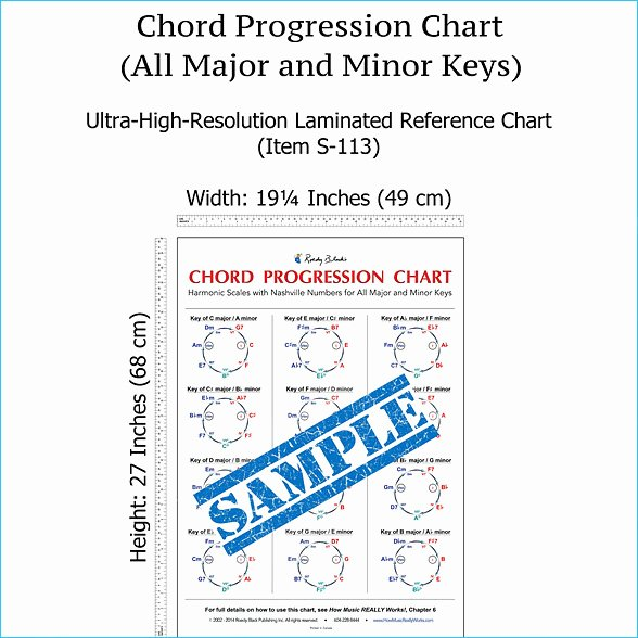 Complete Guitar Chords Charts Luxury World S Ly Plete Chord Charts for Guitar and Piano