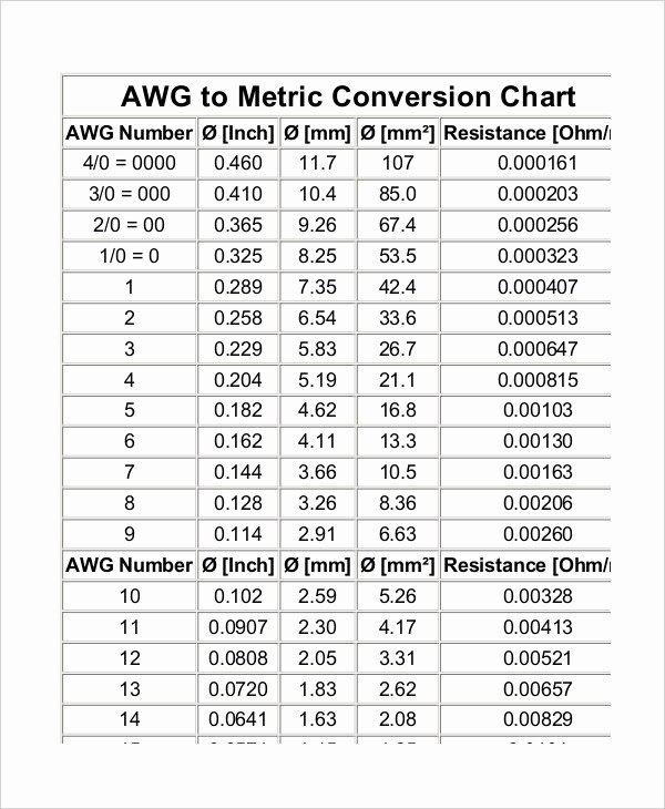 Conversions Metric to Standard Chart Elegant Kids Metric Conversion Chart 7 Free Pdf Documents