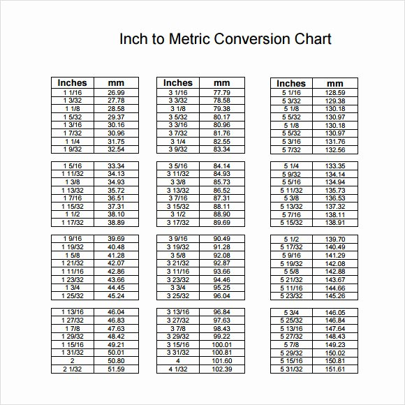 Conversions Metric to Standard Chart Fresh 9 Metric Conversion Chart Templates for Free Download