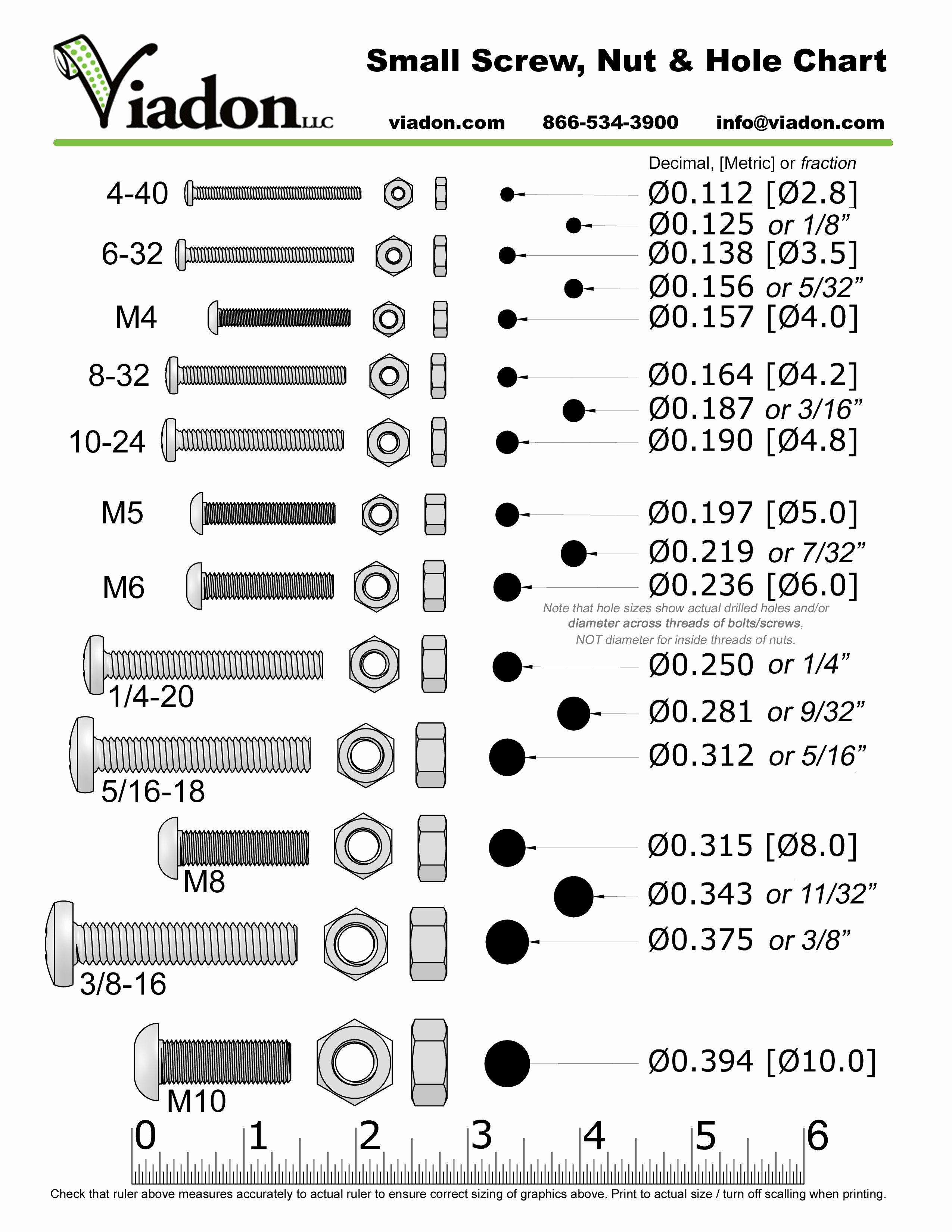 Conversions Metric to Standard Chart Fresh Chart Paring Standard Screw Nut Hole Sizes