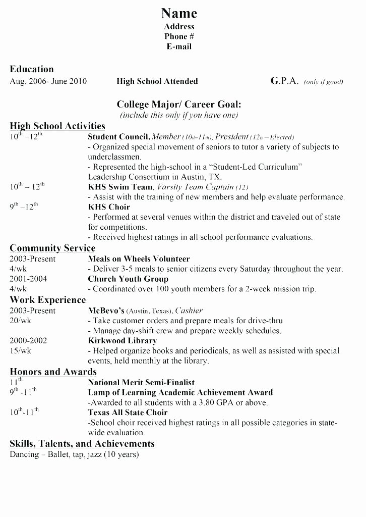 Cover Letter for Retail Job Awesome 12 13 Retail Store Manager Cover Letter Samples