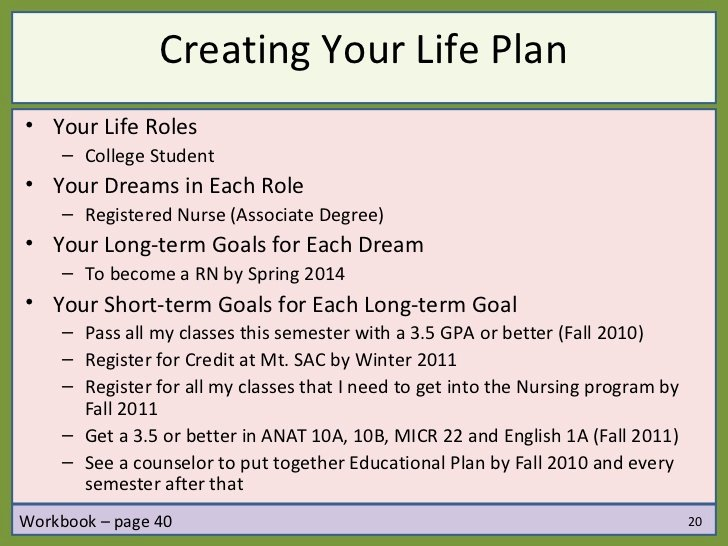 Creating A Life Plan Worksheet Unique Vesl 4 Goals Dapps