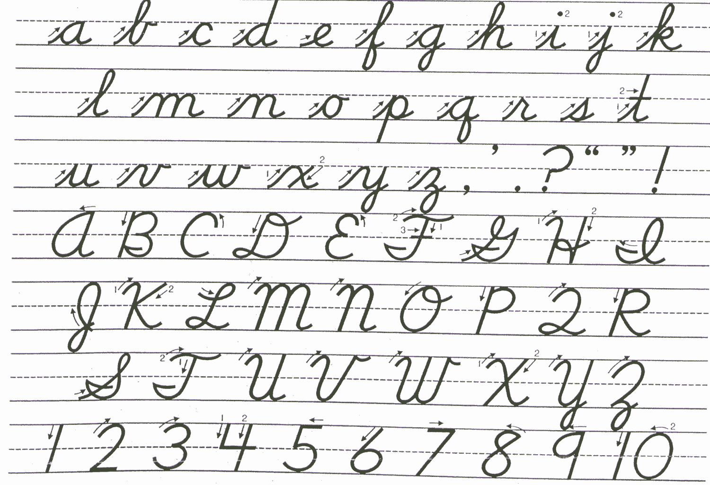 Cursive Handwriting Worksheets Fresh Iracundum Speculativo Addiscentis Catholic Guilt and