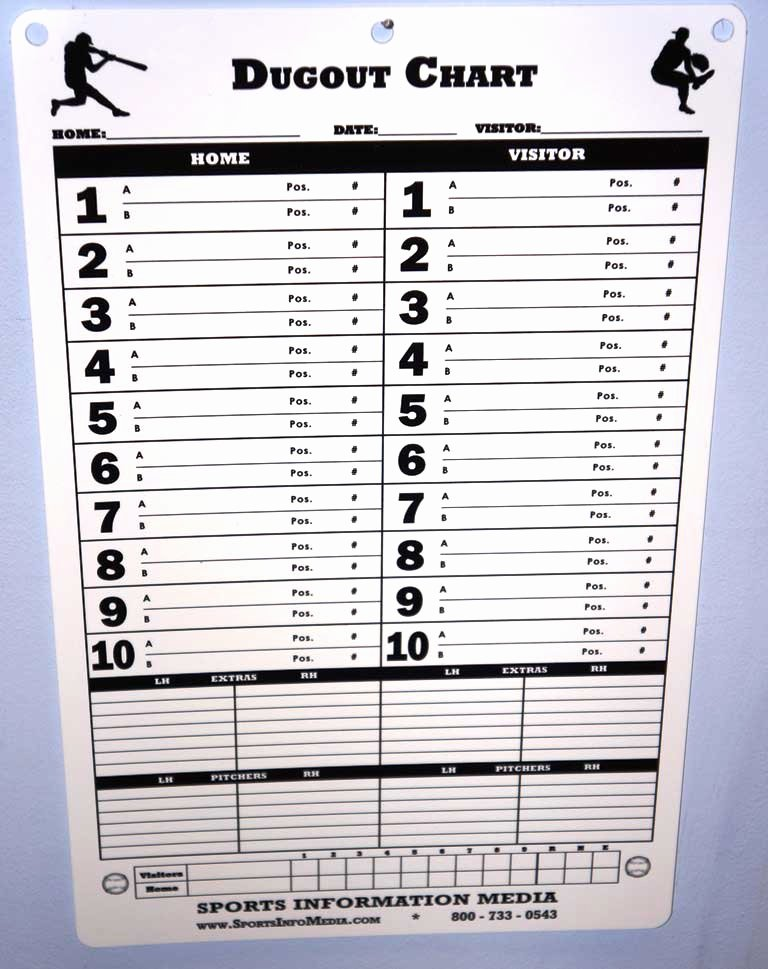Custom Baseball Lineup Cards Elegant Ballcharts Baseball Reusable Dugout Chart
