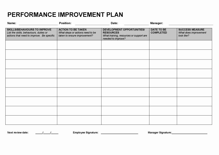 Customer Service Plan Template Inspirational Action Plan Improve Customer Service Template