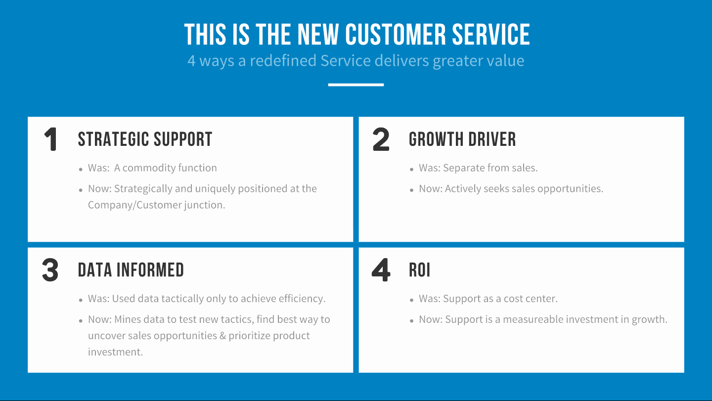Customer Service Plan Template Lovely Customer Service Strategy Plan with Template