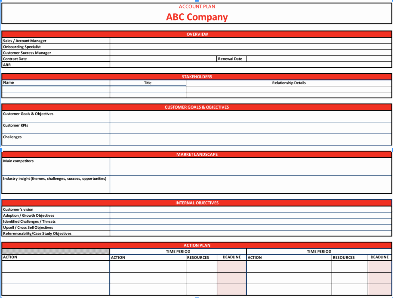 Customer Service Plan Template New How to Use Account Planning for Better Customer Success