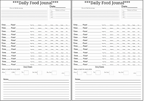 Daily Food Journal Printable Inspirational Glenda S World Daily Food Journal Page