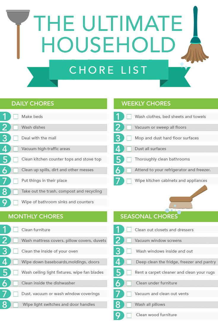 Daily Weekly Chore Chart Unique the Ultimate Household Chore List Canada Care Blog