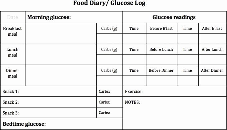 Diabetes Tracking Chart Printable Awesome Food and Blood Glucose Tracker [printable]