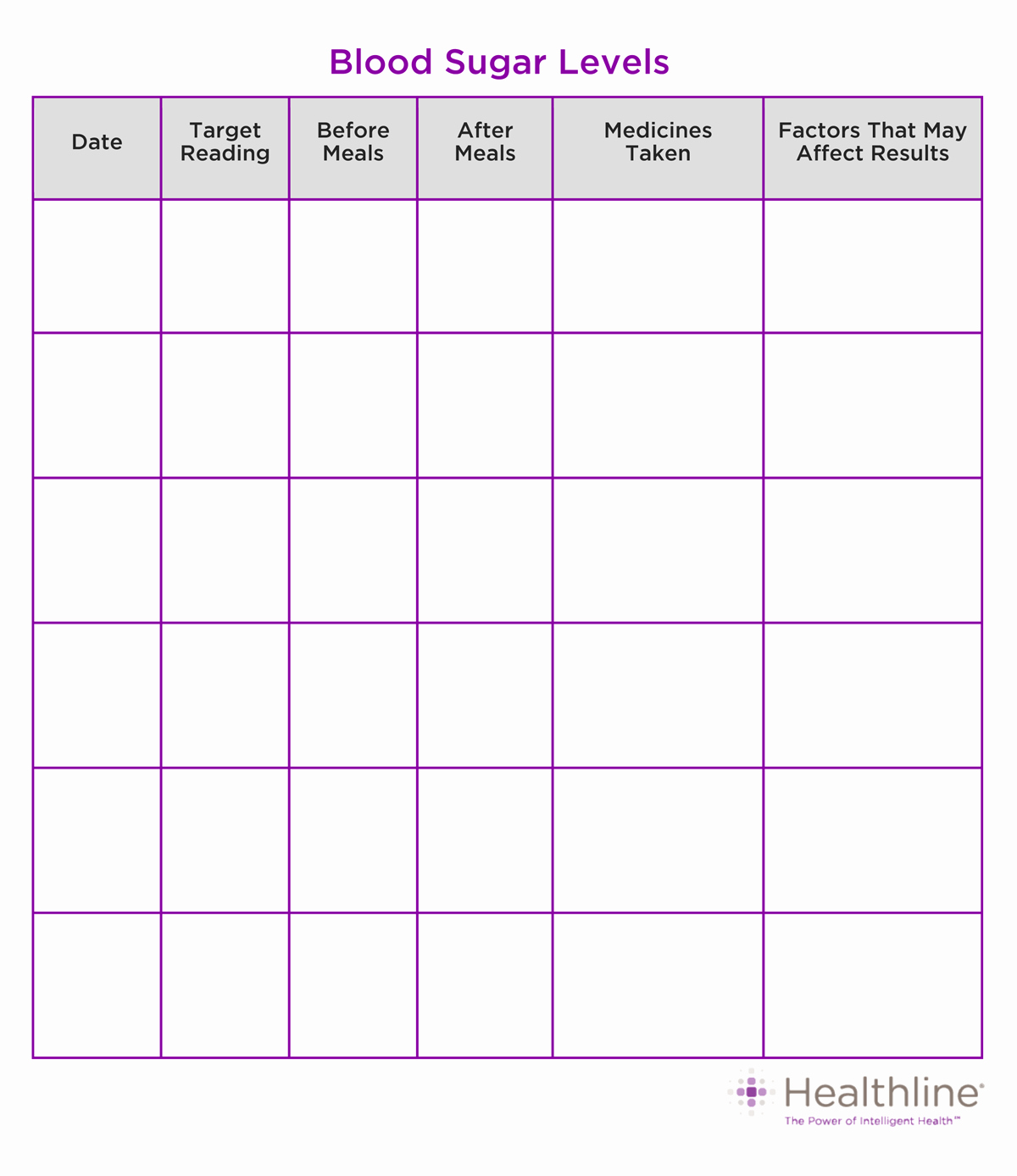 Diabetes Tracking Chart Printable Beautiful 8 Best Of Printable Diabetic Blood Sugar Chart