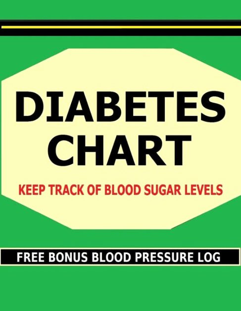 Diabetes Tracking Chart Printable Best Of Diabetes Chart Keep Track Of Blood Sugar Levels In This