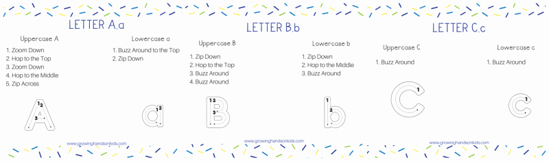 Direction Card Template Microsoft Word New Letter formation Direction Cards Free Digital Download