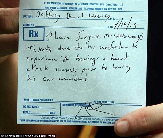 Doctors Note with Signature Lovely why A Fake Doctor S Not Generator Does Not Work