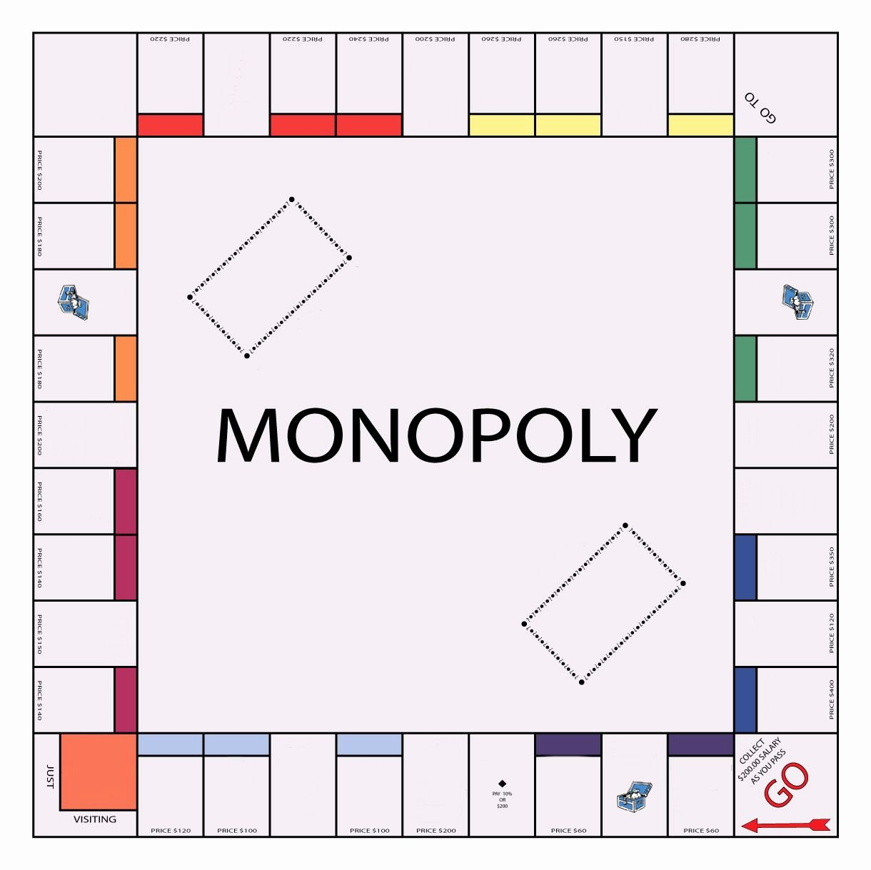 Editable Board Game Templates Best Of if You Were to Make A Monopoly Board