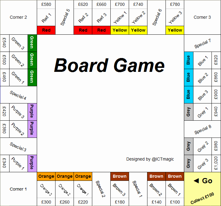 Editable Board Game Templates Fresh Board Game A Fully Customisable Board Game to Print and