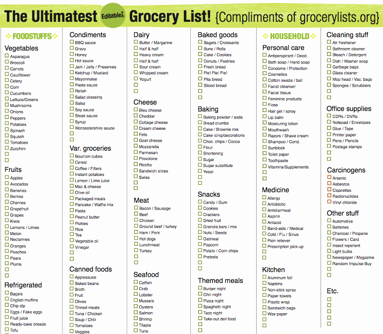 Editable Grocery List Template New 6 Grocery List Templates formats Examples In Word Excel
