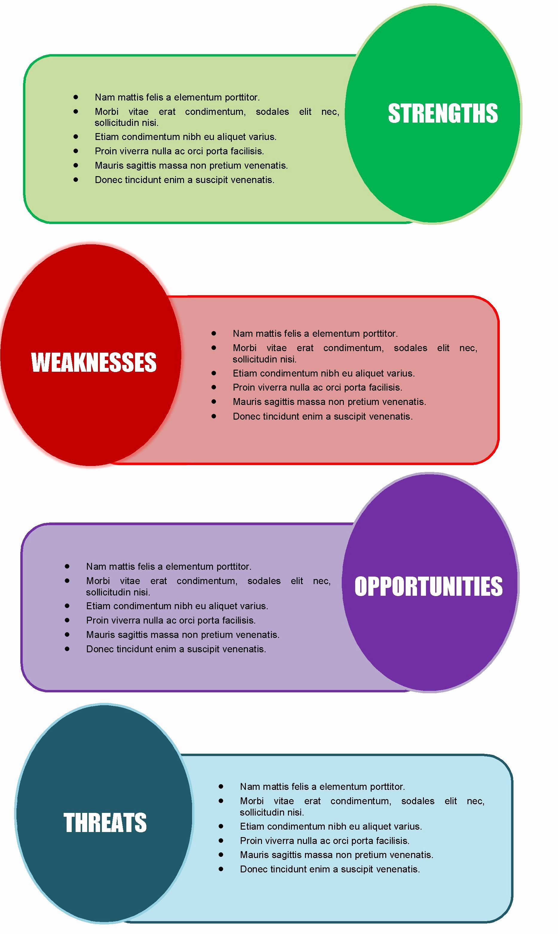 Editable Swot Analysis Template Best Of 29 Of Editable Swot Template Health Care