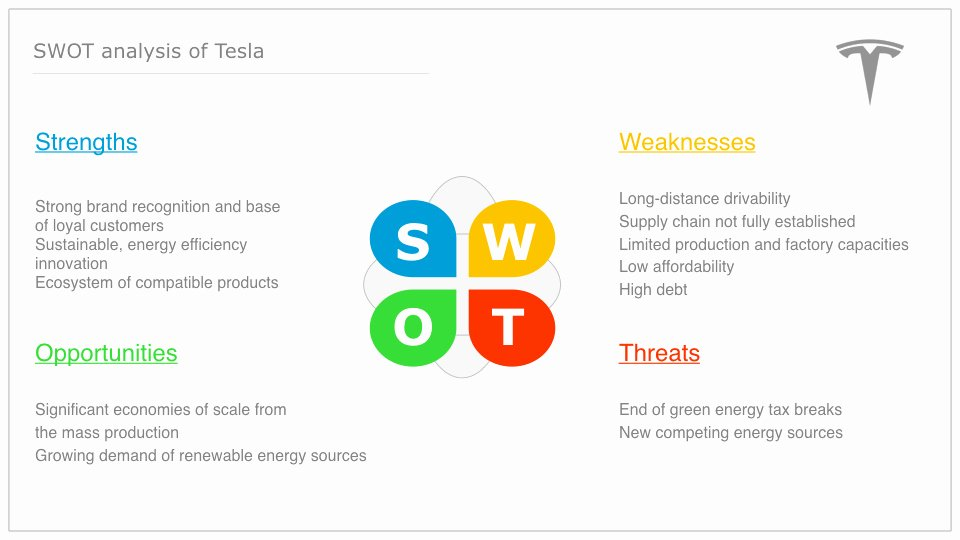 Editable Swot Analysis Template Best Of Here S A Beautiful Editable Swot Analysis Ppt Template [free]