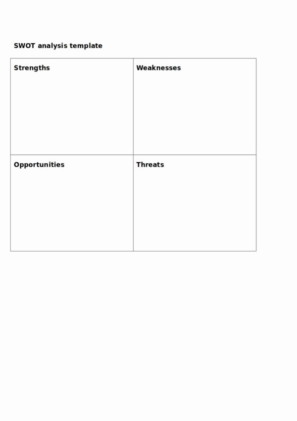 Editable Swot Analysis Template Elegant Free 10 Detailed Swot Analysis Samples & Templates In Pdf