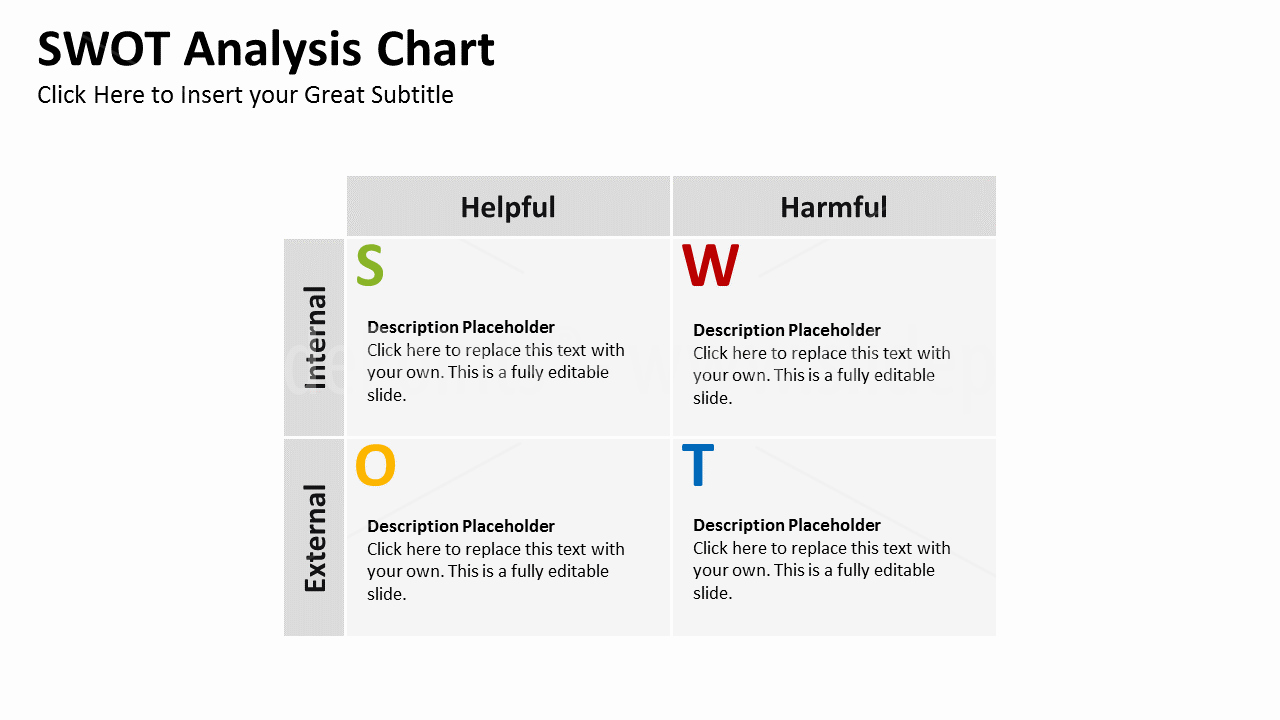 Editable Swot Analysis Template Elegant Swot Analysis Powerpoint