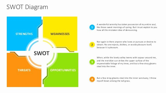 Editable Swot Analysis Template Fresh Swot Analysis Powerpoint Template