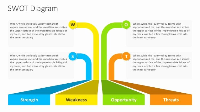 Editable Swot Analysis Template Inspirational Swot Analysis Powerpoint Template