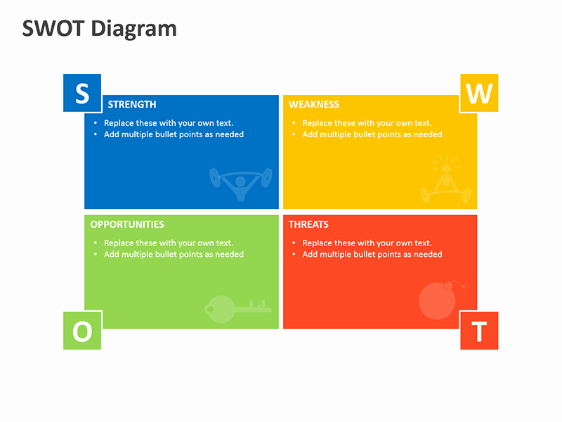 Editable Swot Analysis Template Inspirational Swot Analysis Template Ppt