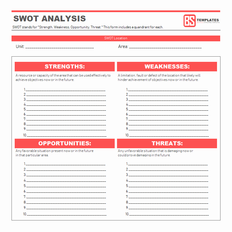 swot analysis templates 100