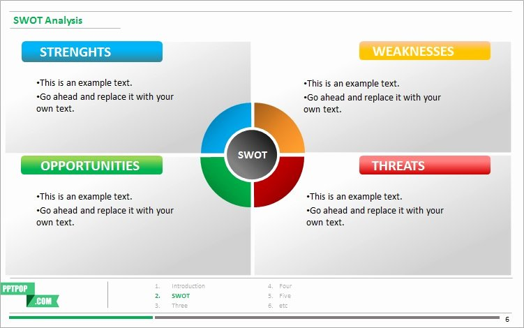 Editable Swot Analysis Template Luxury Here S A Beautiful Editable Swot Analysis Ppt Template