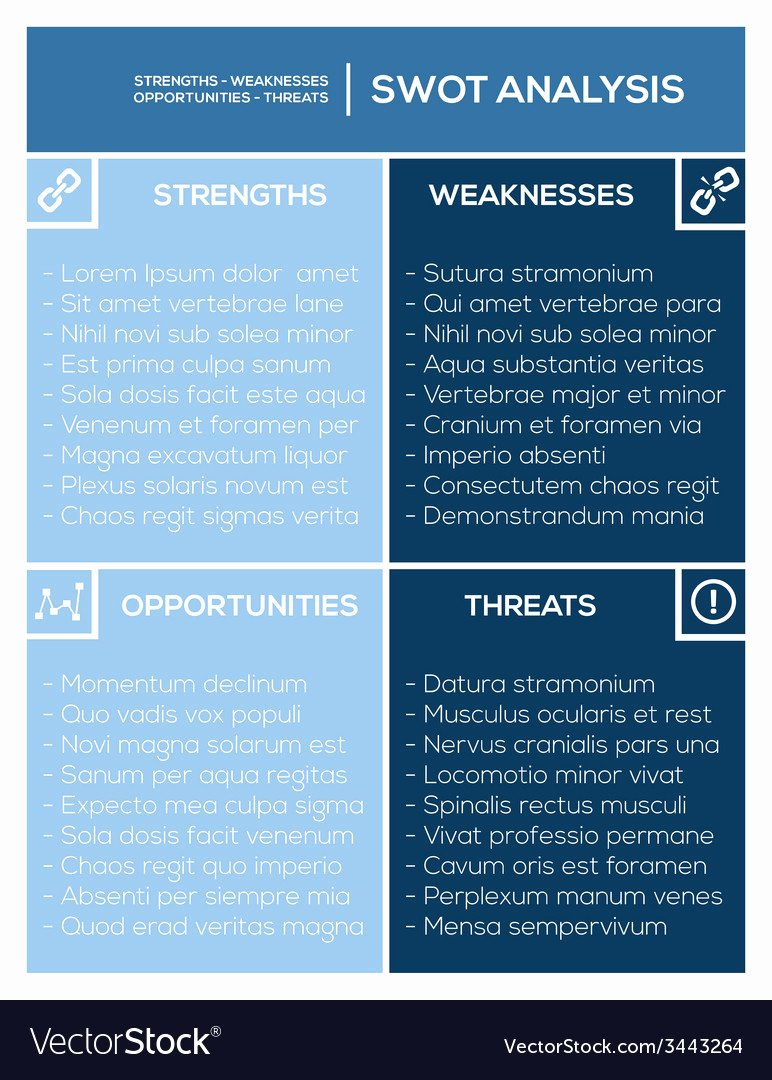 Editable Swot Analysis Template New Editable Swot Analysis Template Marketing Vector Image