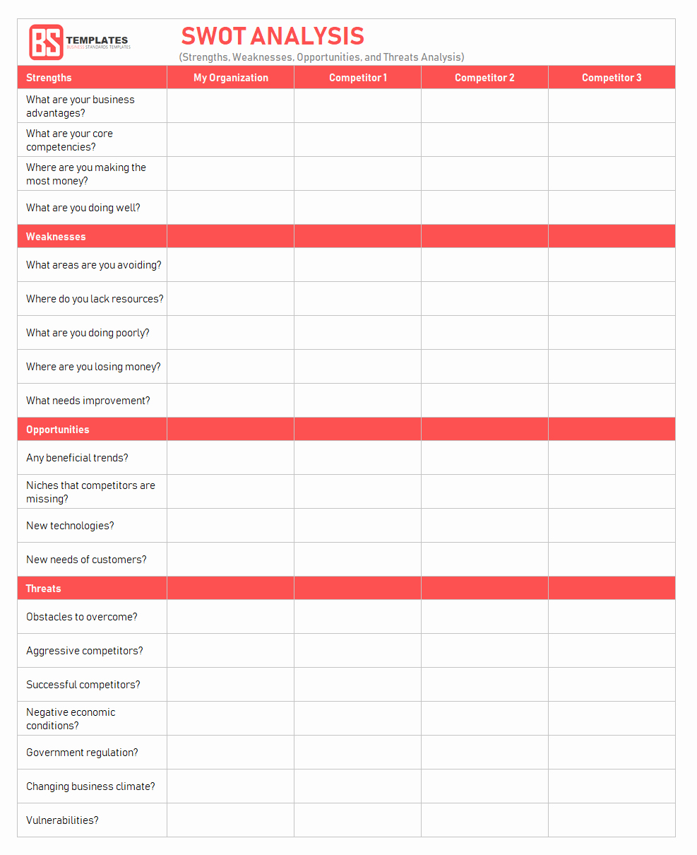 Editable Swot Analysis Template New Swot Analysis Templates – Free Editable Word Excel