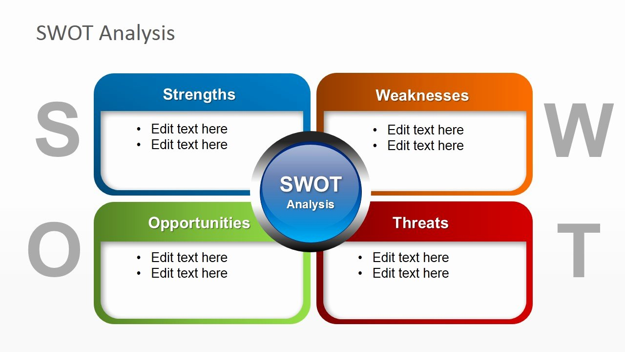 Editable Swot Analysis Template Unique Free Swot Analysis Slide Design for Powerpoint Slidemodel
