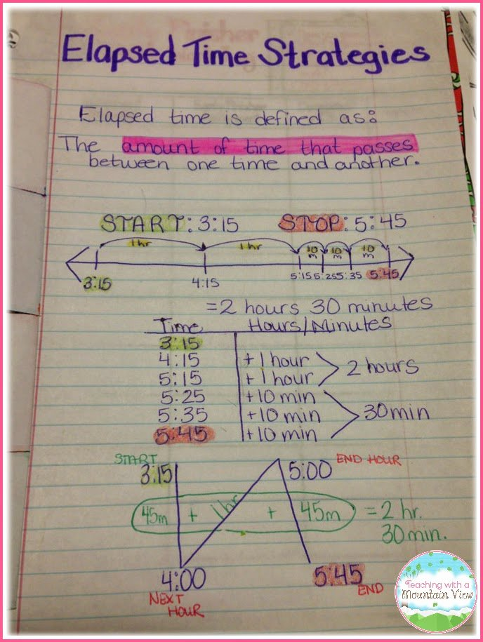 Elapsed Time T Chart Beautiful Teaching with A Mountain View Elapsed Time Troubles